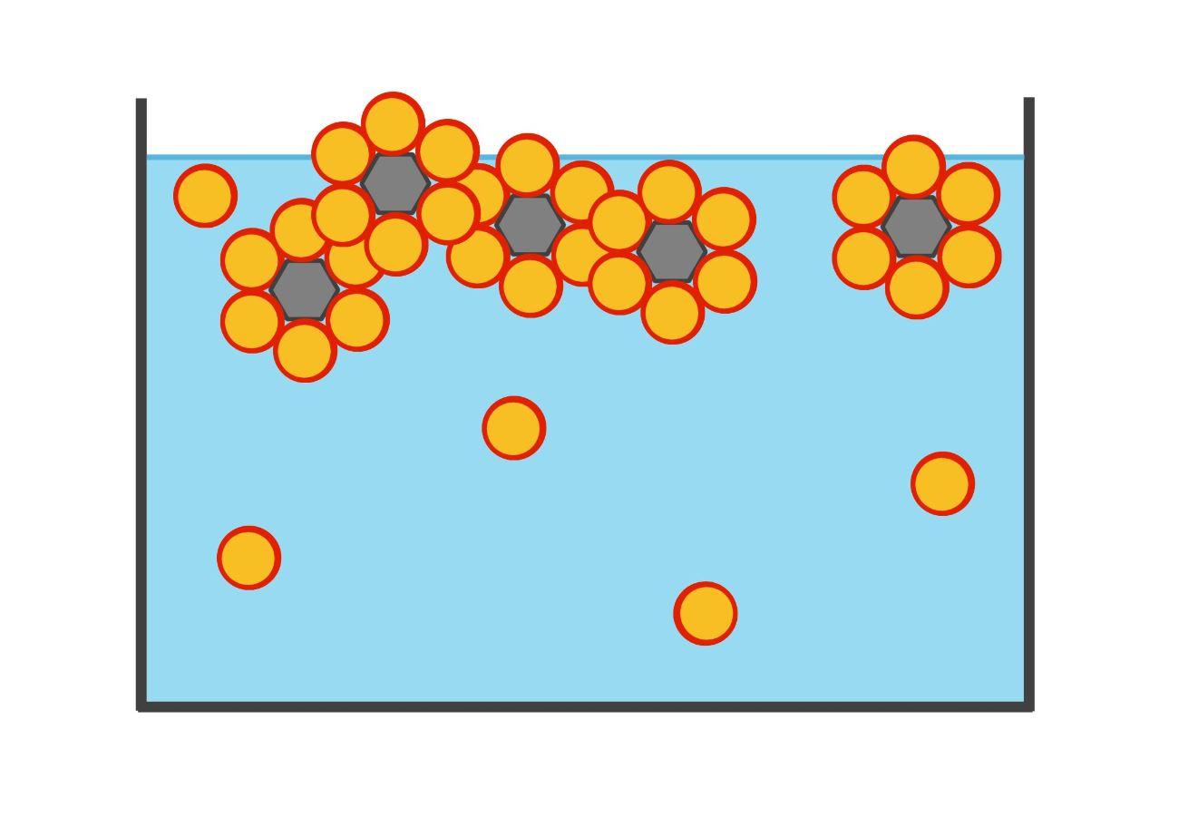 Grafik Emulsion entmischt